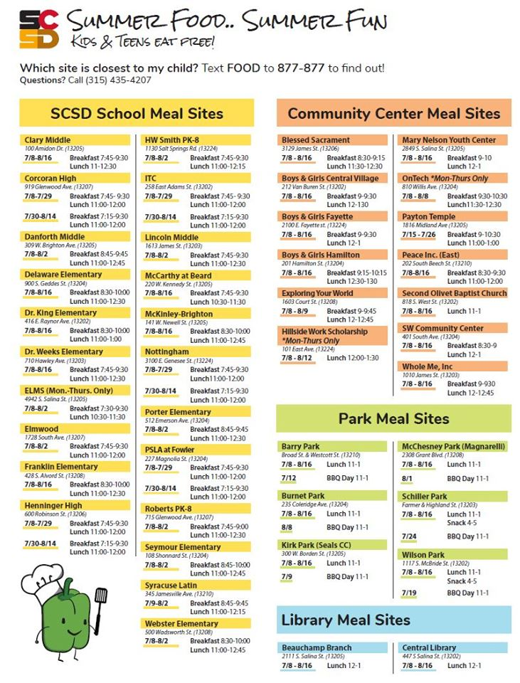 Summer Food Service Program Sites