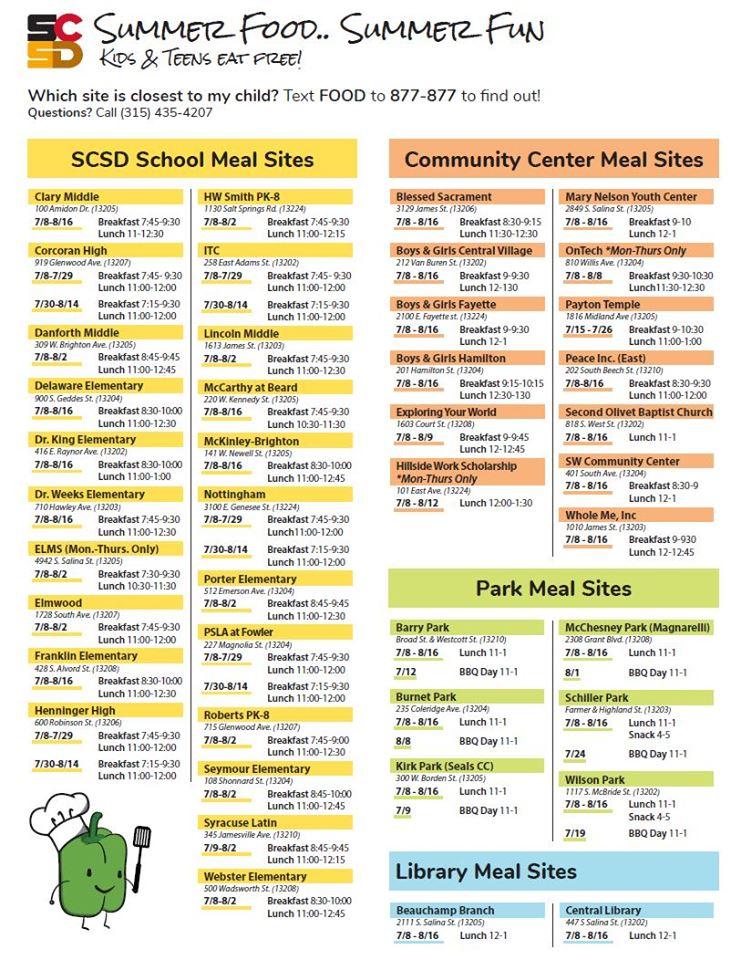 Summer Food Service Program Sites